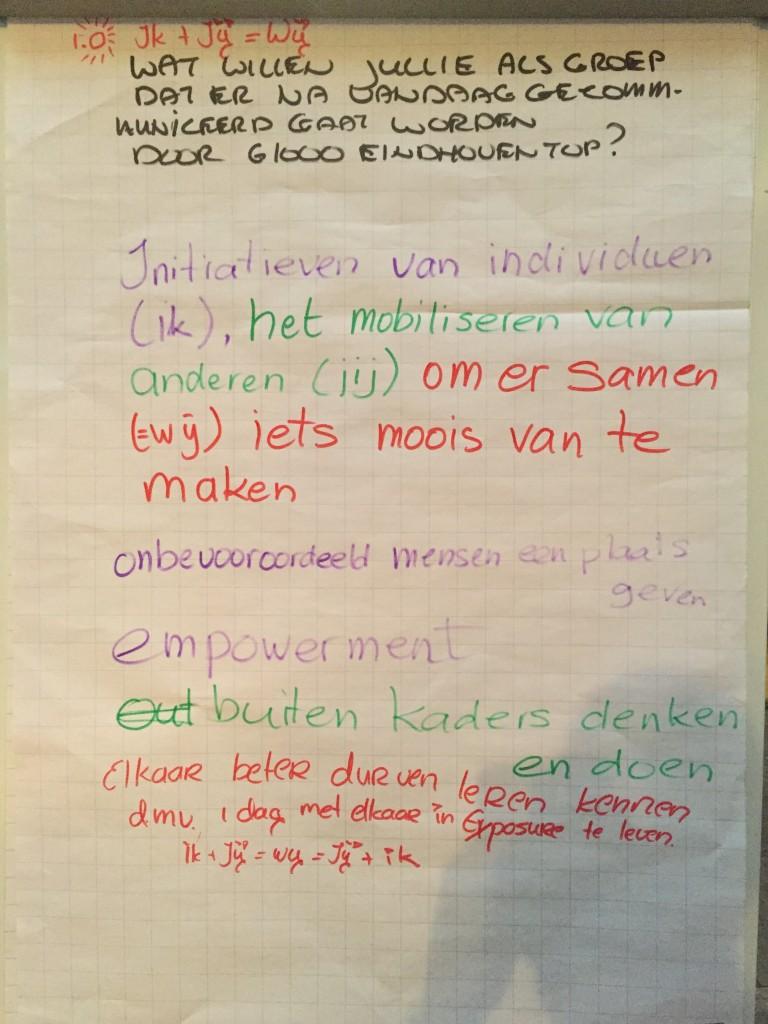 Ik+jij=wij - G1000-EindhovenTOP 7 juli 2016